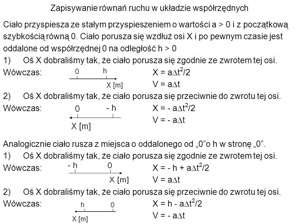 Zapisywanie równań ruchu w układzie współrzędnych Ciało przyspiesza ze stałym przyspieszeniem o wartości a > 0 i z początkową szybkością równą 0. Ciał