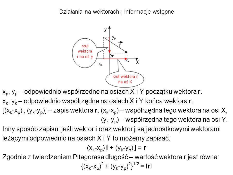 Działania na wektorach ; informacje wstępne x p, y p – odpowiednio współrzędne na osiach X i Y początku wektora r. x k, y k – odpowiednio współrzędne