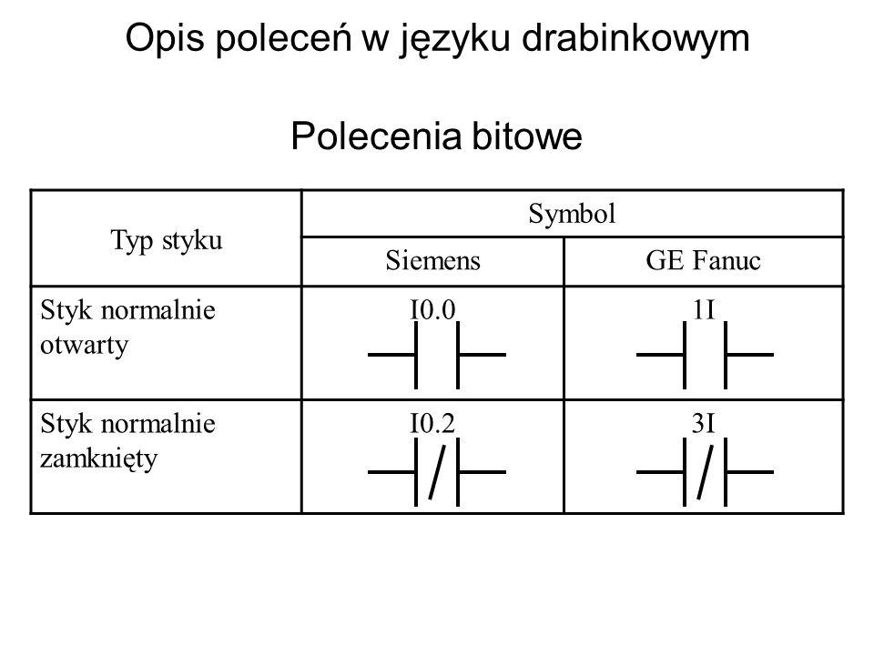 Opis poleceń w języku drabinkowym Polecenia bitowe Typ styku Symbol SiemensGE Fanuc Styk normalnie otwarty I0.01I Styk normalnie zamknięty I0.23I