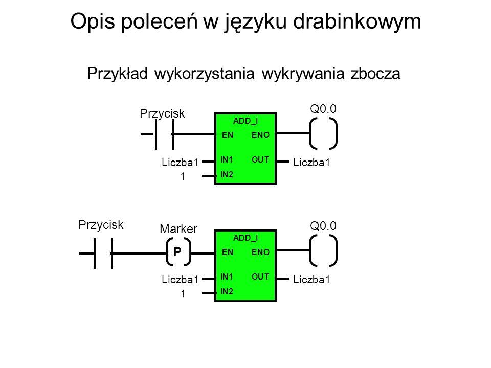 Opis poleceń w języku drabinkowym Przykład wykorzystania wykrywania zbocza Przycisk Q0.0 Liczba1 ADD_I EN ENO IN1 OUT IN2 Liczba1 1 Przycisk Q0.0 Liczba1 ADD_I EN ENO IN1 OUT IN2 Liczba1 1 P Marker