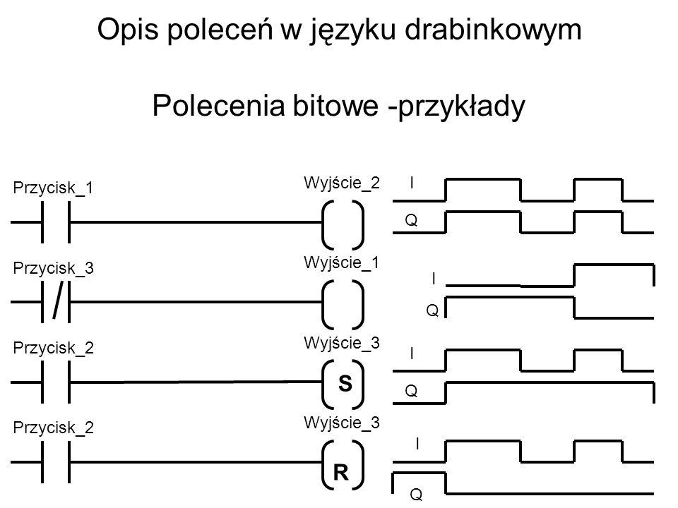 Opis poleceń w języku drabinkowym Polecenia bitowe -przykłady S Przycisk_2 Wyjście_3 Przycisk_3 Wyjście_1 Przycisk_1 Wyjście_2 R Przycisk_2 Wyjście_3 I Q I Q I Q I Q