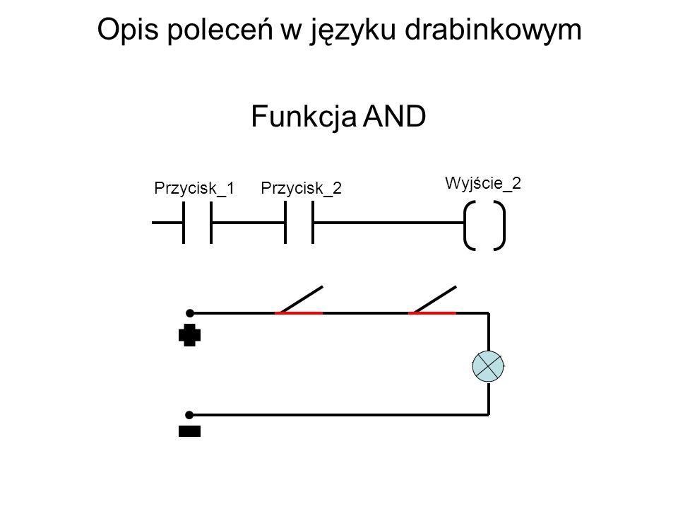 Opis poleceń w języku drabinkowym Funkcja AND Przycisk_1 Wyjście_2 Przycisk_2