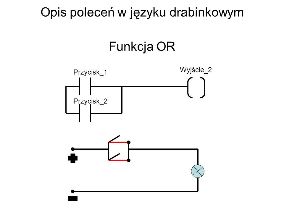 Opis poleceń w języku drabinkowym Funkcja OR Przycisk_1 Wyjście_2 Przycisk_2