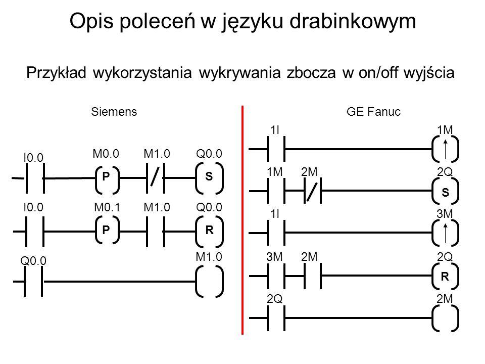 Opis poleceń w języku drabinkowym Przykład wykorzystania wykrywania zbocza w on/off wyjścia SiemensGE Fanuc P I0.0 Q0.0M0.0M1.0 S P I0.0Q0.0M0.1M1.0 R Q0.0 M1.0 1I1M 1I3M 2Q2M 3M2Q2M R 1M2Q2M S