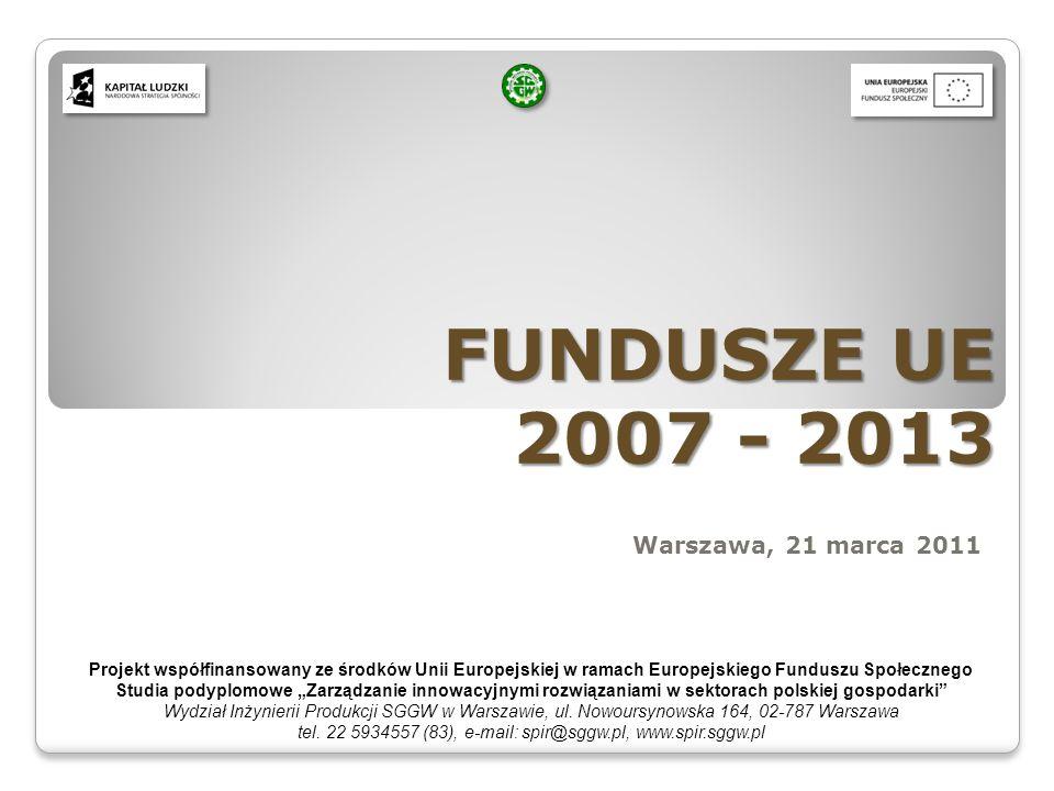 FUNDUSZE UE 2007 - 2013 Warszawa, 21 marca 2011 Projekt współfinansowany ze środków Unii Europejskiej w ramach Europejskiego Funduszu Społecznego Studia podyplomowe Zarządzanie innowacyjnymi rozwiązaniami w sektorach polskiej gospodarki Wydział Inżynierii Produkcji SGGW w Warszawie, ul.