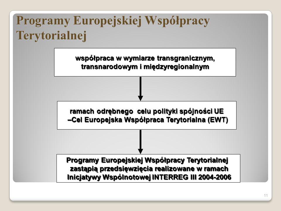 Programy Europejskiej Współpracy Terytorialnej 11 współpraca w wymiarze transgranicznym, transnarodowym i międzyregionalnym transnarodowym i międzyregionalnym ramach odrębnego celu polityki spójności UE –Cel Europejska Współpraca Terytorialna (EWT) –Cel Europejska Współpraca Terytorialna (EWT) Programy Europejskiej Współpracy Terytorialnej zastąpią przedsięwzięcia realizowane w ramach zastąpią przedsięwzięcia realizowane w ramach Inicjatywy Wspólnotowej INTERREG III 2004-2006 Inicjatywy Wspólnotowej INTERREG III 2004-2006