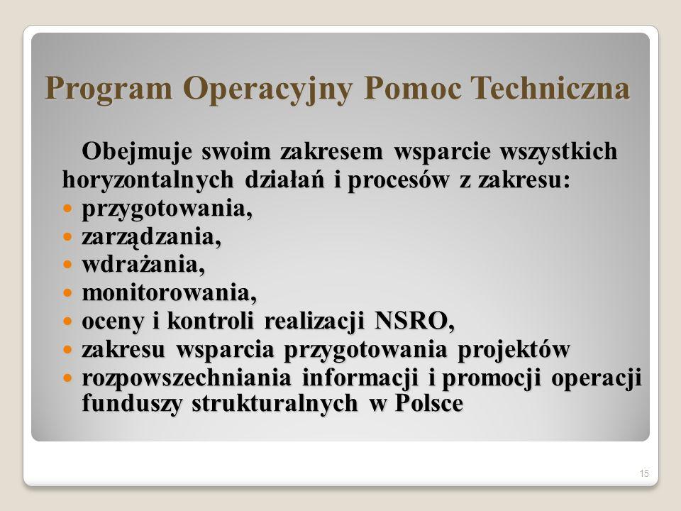Program Operacyjny Pomoc Techniczna Obejmuje swoim zakresem wsparcie wszystkich horyzontalnych działań i procesów z zakresu: przygotowania, przygotowa