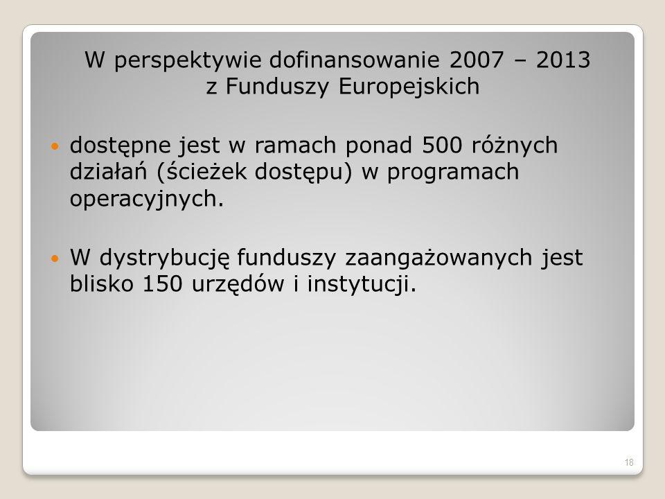 W perspektywie dofinansowanie 2007 – 2013 z Funduszy Europejskich dostępne jest w ramach ponad 500 różnych działań (ścieżek dostępu) w programach operacyjnych.