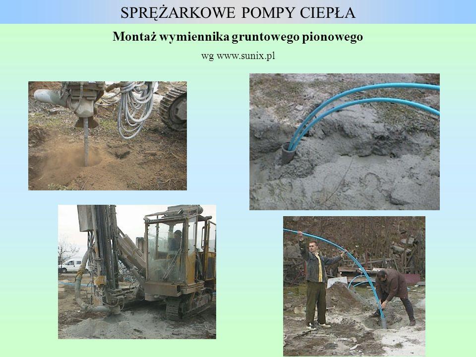 Montaż wymiennika gruntowego pionowego wg www.sunix.pl SPRĘŻARKOWE POMPY CIEPŁA