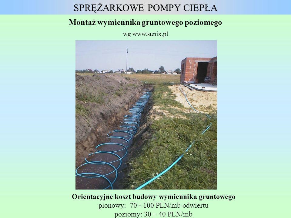 Montaż wymiennika gruntowego poziomego wg www.sunix.pl SPRĘŻARKOWE POMPY CIEPŁA Orientacyjne koszt budowy wymiennika gruntowego pionowy: 70 - 100 PLN/