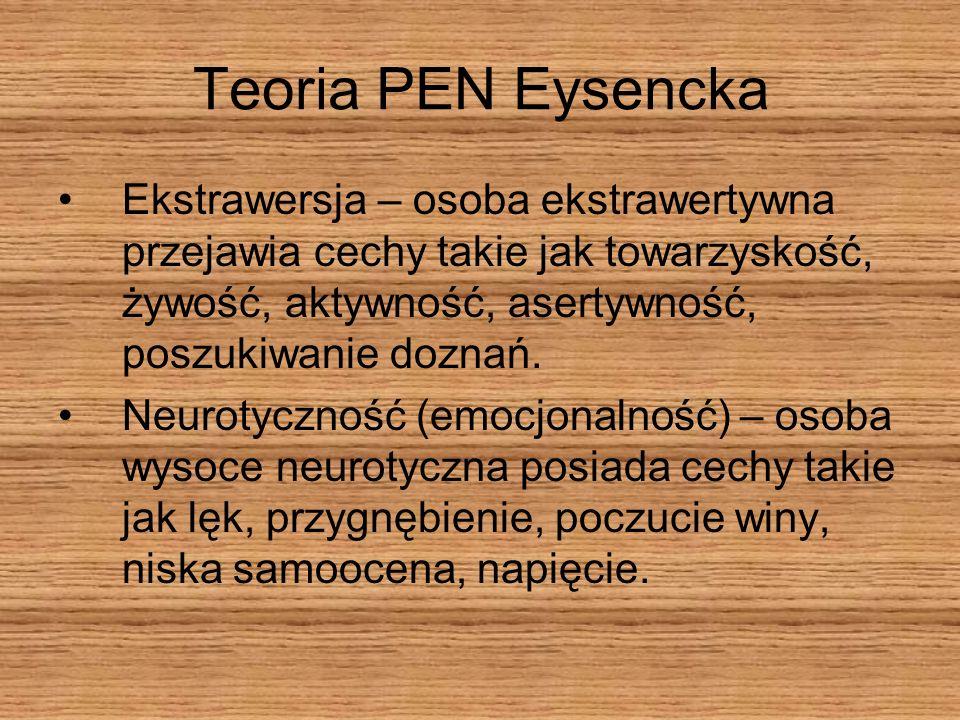 Teoria PEN Eysencka Ekstrawersja – osoba ekstrawertywna przejawia cechy takie jak towarzyskość, żywość, aktywność, asertywność, poszukiwanie doznań. N