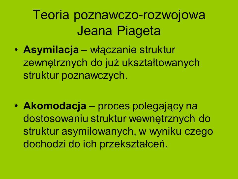 Teoria poznawczo-rozwojowa Jeana Piageta Asymilacja – włączanie struktur zewnętrznych do już ukształtowanych struktur poznawczych. Akomodacja – proces