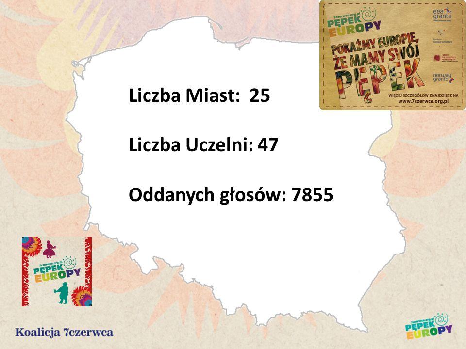 Liczba Miast: 25 Liczba Uczelni: 47 Oddanych głosów: 7855