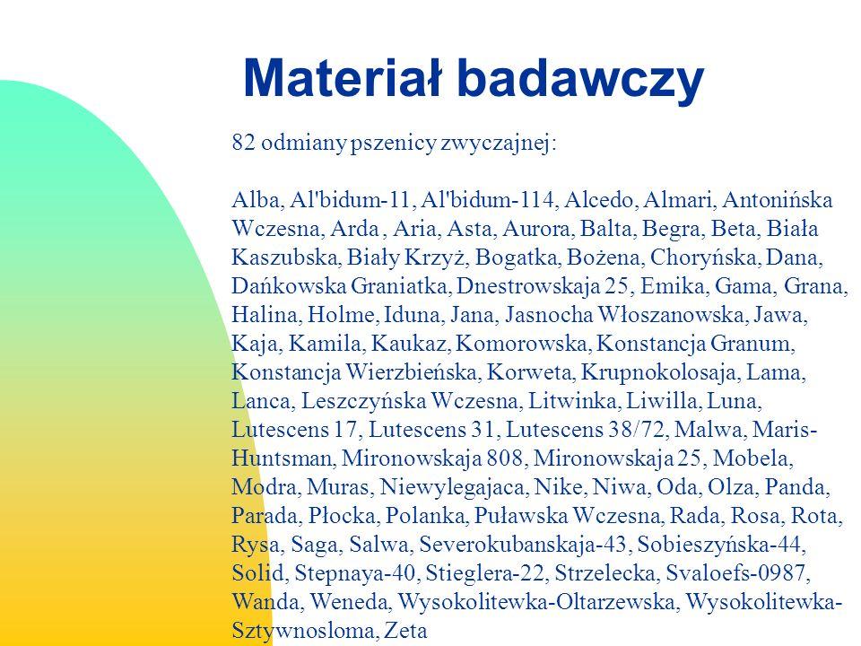 Analiza COP: metody NazwaPochodzenieKrajRok 1) AlcedoRecord/Poros//Carsten-ROEM.3DEU1978 2) AlmariMaris-Huntsman/AlcedoPOL1989 3) Antonińska WczesnaInversable/Wysokolitewka SztywPOL1959 4) Arda Maris Huntsman/C-474/73POL1990 ……......