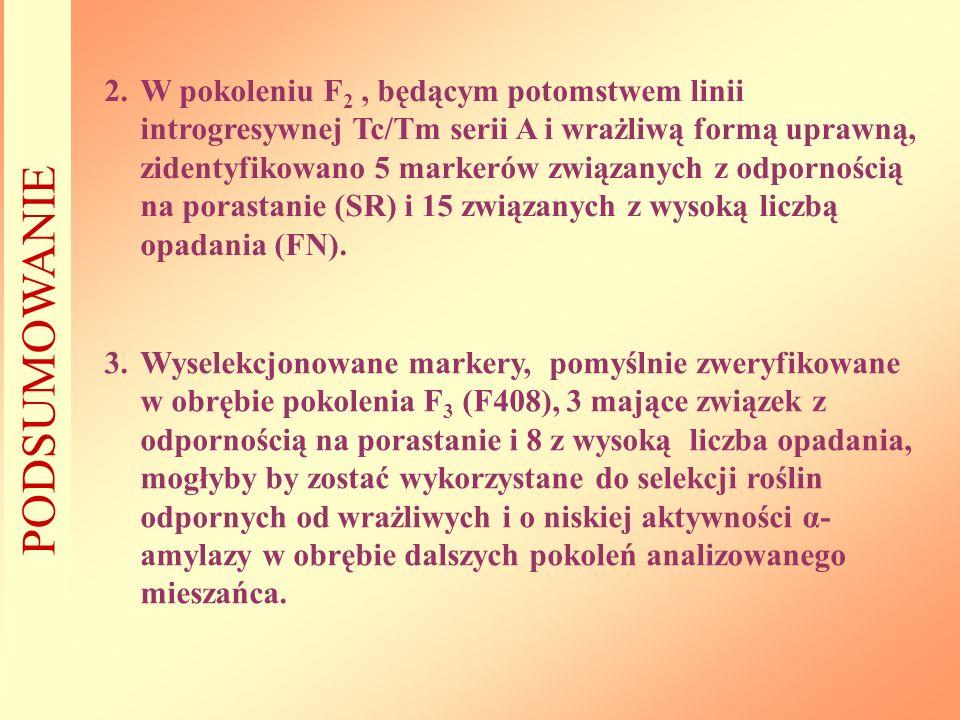 2.W pokoleniu F 2, będącym potomstwem linii introgresywnej Tc/Tm serii A i wrażliwą formą uprawną, zidentyfikowano 5 markerów związanych z odpornością