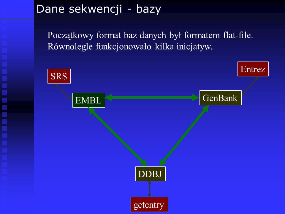 Dane sekwencji - bazy Początkowy format baz danych był formatem flat-file. Równolegle funkcjonowało kilka inicjatyw. EMBL DDBJ GenBank SRS Entrez gete
