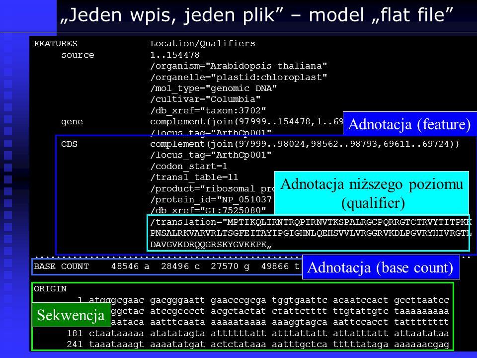 Jeden wpis, jeden plik – model flat file FEATURES Location/Qualifiers source 1..154478 /organism=