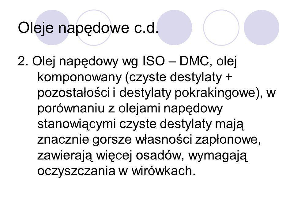 Oleje napędowe c.d. 2. Olej napędowy wg ISO – DMC, olej komponowany (czyste destylaty + pozostałości i destylaty pokrakingowe), w porównaniu z olejami