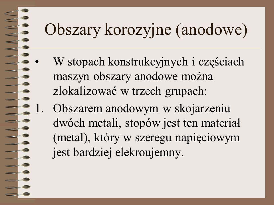 Obszary korozyjne (anodowe) W stopach konstrukcyjnych i częściach maszyn obszary anodowe można zlokalizować w trzech grupach: 1.Obszarem anodowym w sk