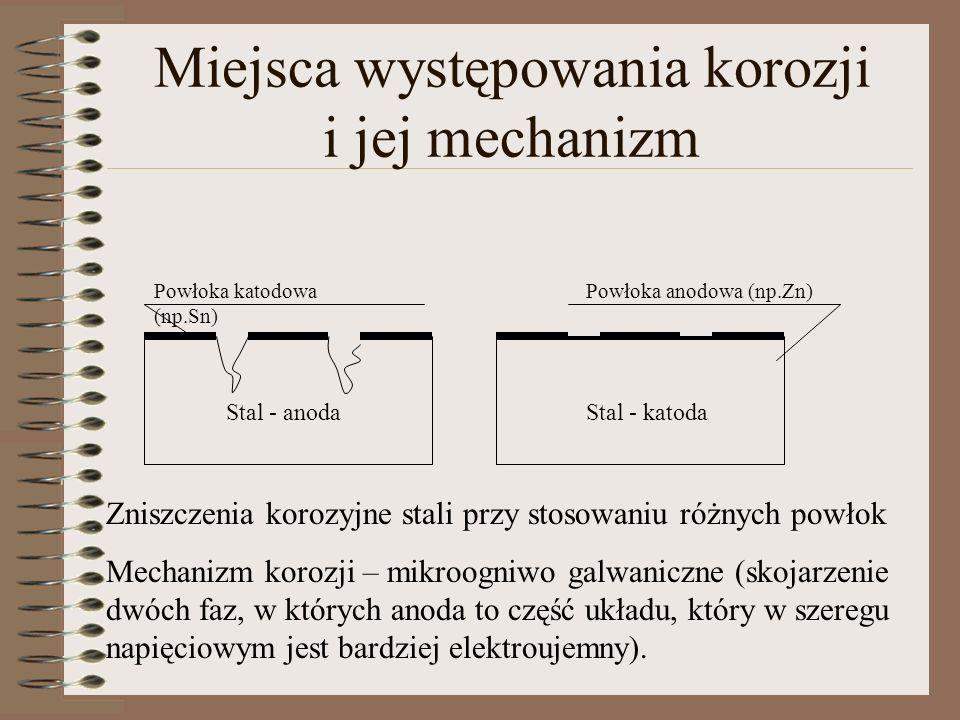 Miejsca występowania korozji i jej mechanizm Stal - katoda Powłoka anodowa (np.Zn) Zniszczenia korozyjne stali przy stosowaniu różnych powłok Mechaniz