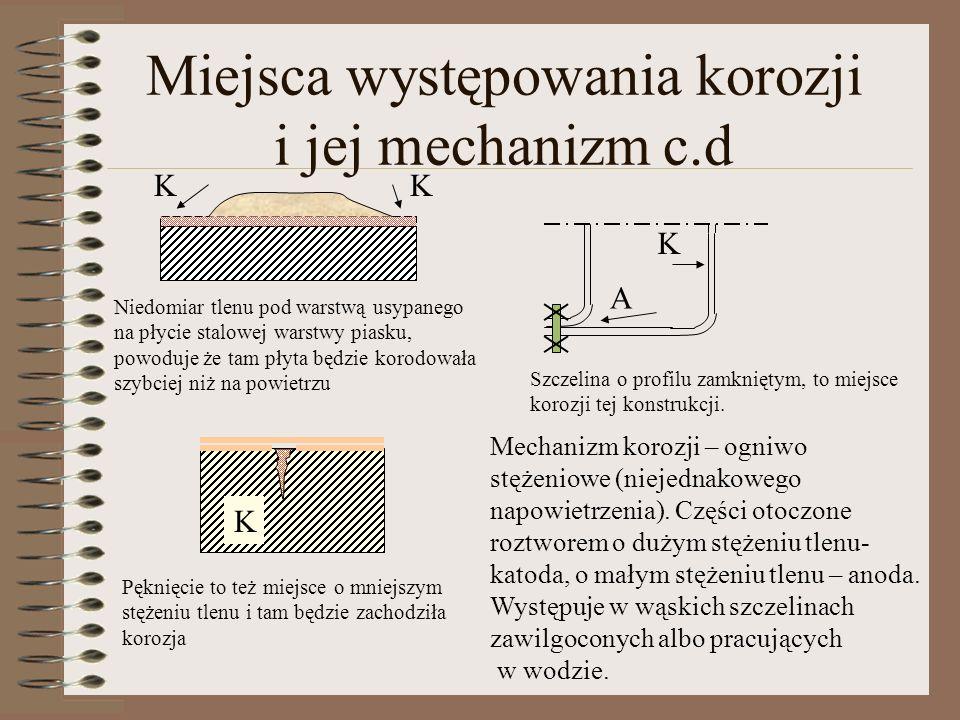 Miejsca występowania korozji i jej mechanizm c.d Niedomiar tlenu pod warstwą usypanego na płycie stalowej warstwy piasku, powoduje że tam płyta będzie