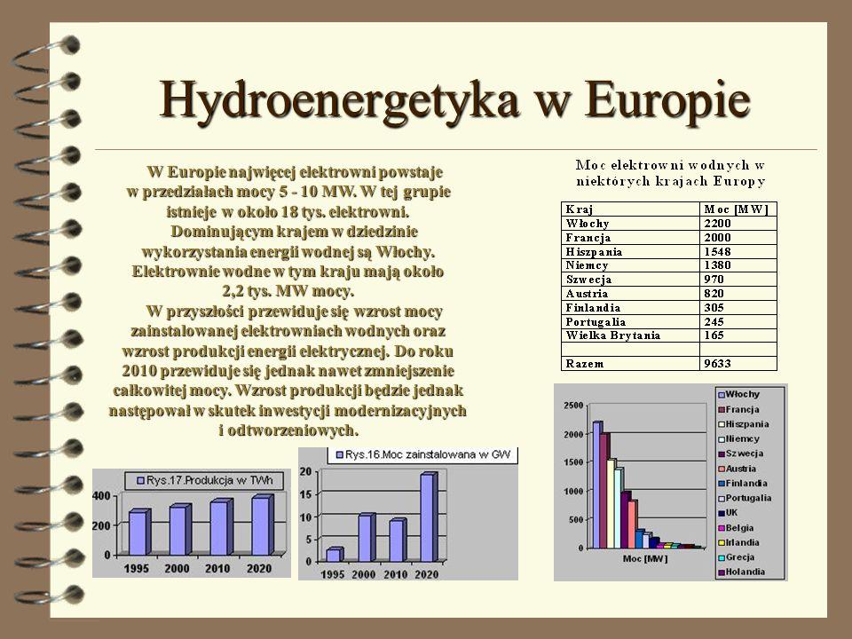 Hydroenergetyka w Europie W Europie najwięcej elektrowni powstaje w przedziałach mocy 5 - 10 MW. W tej grupie istnieje w około 18 tys. elektrowni. Dom