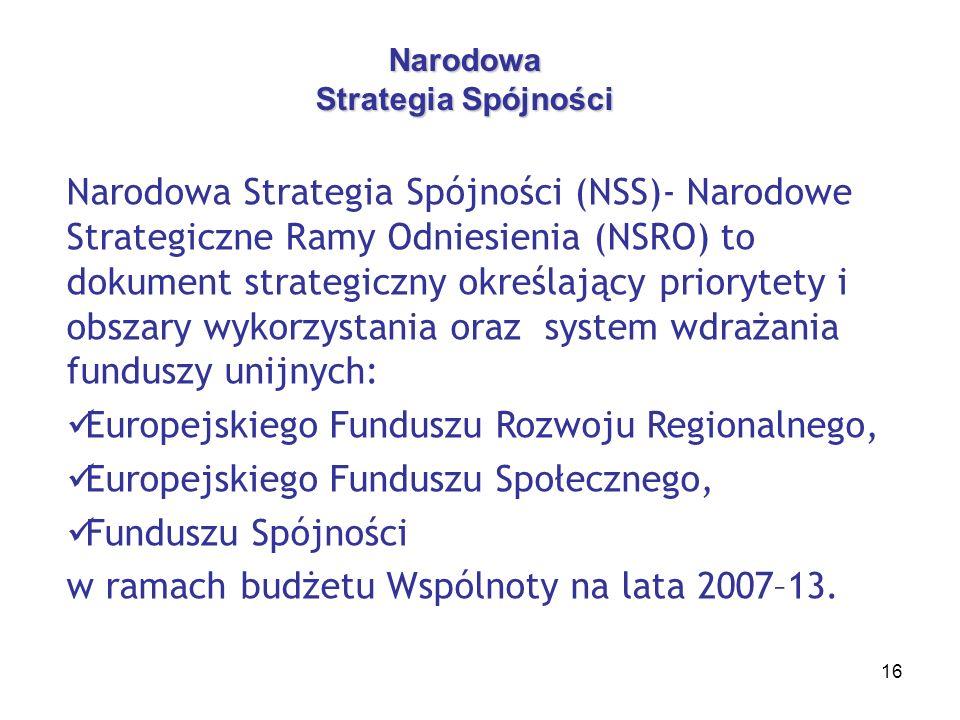 16 Narodowa Strategia Spójności Narodowa Strategia Spójności (NSS)- Narodowe Strategiczne Ramy Odniesienia (NSRO) to dokument strategiczny określający priorytety i obszary wykorzystania oraz system wdrażania funduszy unijnych: Europejskiego Funduszu Rozwoju Regionalnego, Europejskiego Funduszu Społecznego, Funduszu Spójności w ramach budżetu Wspólnoty na lata 2007–13.