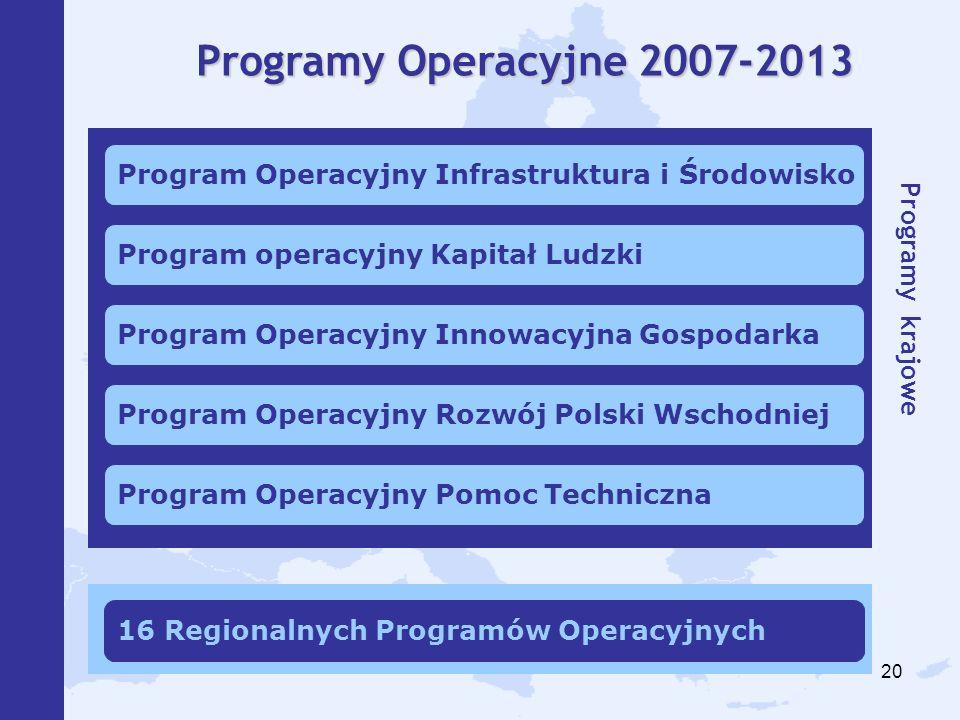 20 Program Operacyjny Infrastruktura i Środowisko Program operacyjny Kapitał Ludzki Program Operacyjny Innowacyjna Gospodarka Program Operacyjny Rozwój Polski Wschodniej Program Operacyjny Pomoc Techniczna Programy krajowe 16 Regionalnych Programów Operacyjnych Programy Operacyjne 2007-2013