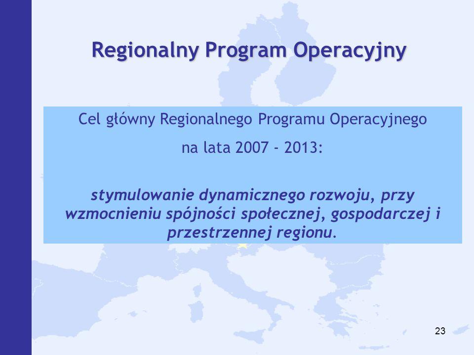 23 Regionalny Program Operacyjny Cel główny Regionalnego Programu Operacyjnego na lata 2007 - 2013: stymulowanie dynamicznego rozwoju, przy wzmocnieniu spójności społecznej, gospodarczej i przestrzennej regionu.