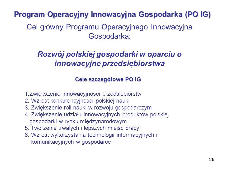 25 Program Operacyjny Innowacyjna Gospodarka (PO IG) Cel główny Programu Operacyjnego Innowacyjna Gospodarka: Rozwój polskiej gospodarki w oparciu o innowacyjne przedsiębiorstwa Cele szczegółowe PO IG 1.Zwiększenie innowacyjności przedsiębiorstw 2.