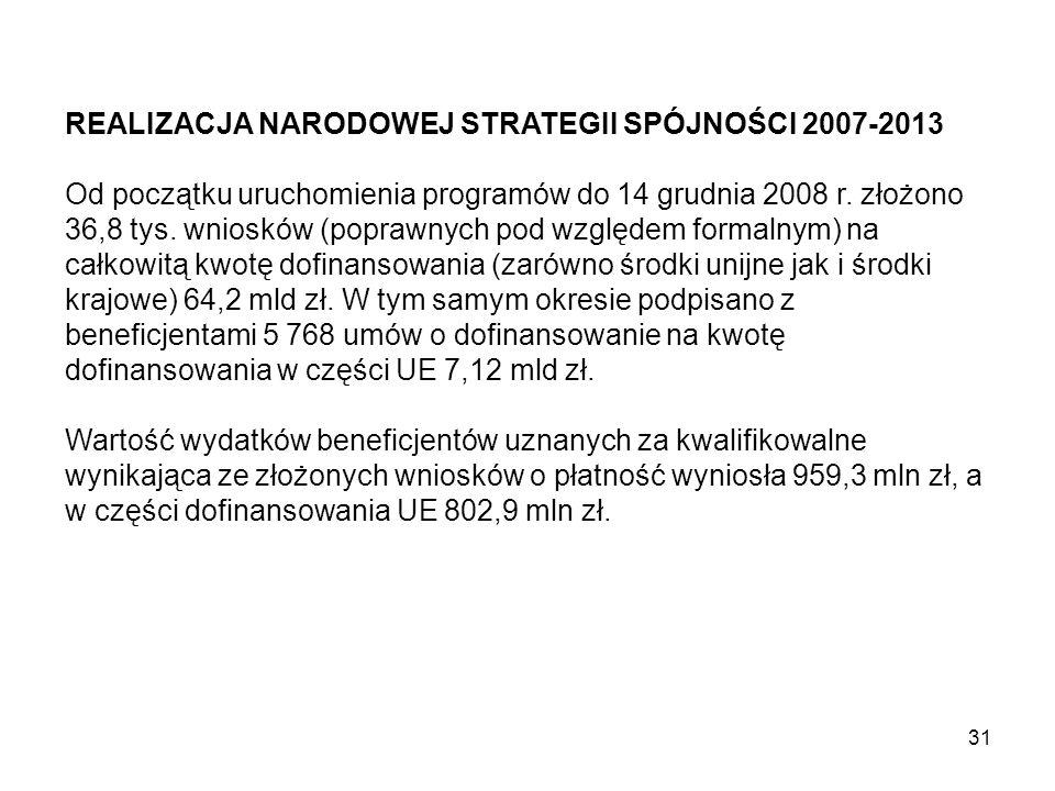 31 REALIZACJA NARODOWEJ STRATEGII SPÓJNOŚCI 2007-2013 Od początku uruchomienia programów do 14 grudnia 2008 r.
