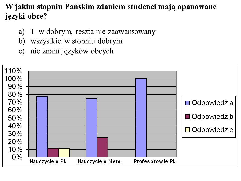 W jakim stopniu Pańskim zdaniem studenci mają opanowane języki obce? a)1 w dobrym, reszta nie zaawansowany b)wszystkie w stopniu dobrym c)nie znam jęz