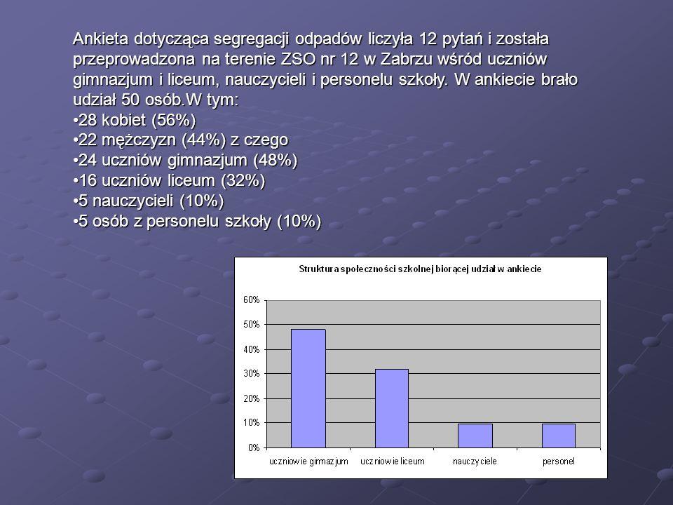 Ankieta dotycząca segregacji odpadów liczyła 12 pytań i została przeprowadzona na terenie ZSO nr 12 w Zabrzu wśród uczniów gimnazjum i liceum, nauczyc