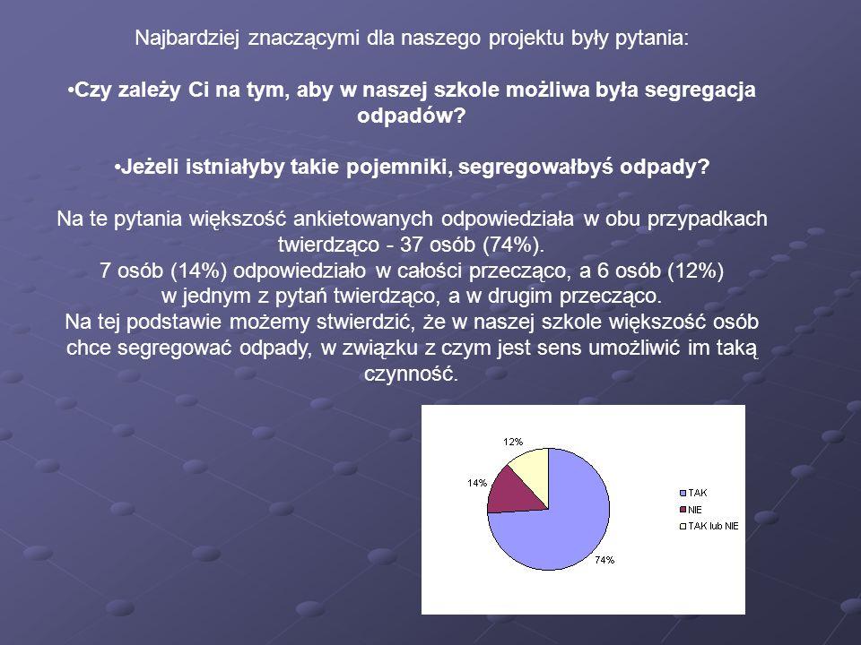 Najbardziej znaczącymi dla naszego projektu były pytania: Czy zależy Ci na tym, aby w naszej szkole możliwa była segregacja odpadów? Jeżeli istniałyby