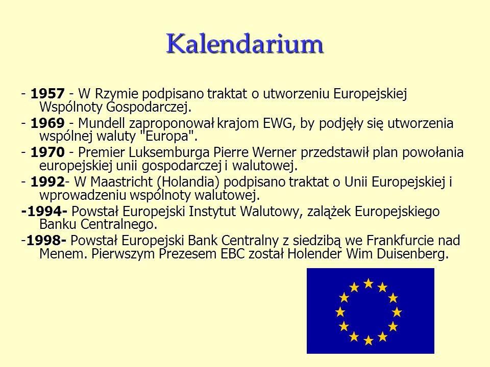Kalendarium - 1957 - W Rzymie podpisano traktat o utworzeniu Europejskiej Wspólnoty Gospodarczej. - 1969 - Mundell zaproponował krajom EWG, by podjęły