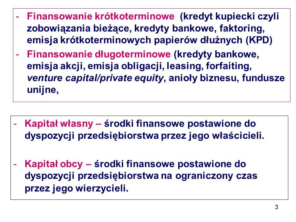 3 -Kapitał własny – środki finansowe postawione do dyspozycji przedsiębiorstwa przez jego właścicieli. -Kapitał obcy – środki finansowe postawione do