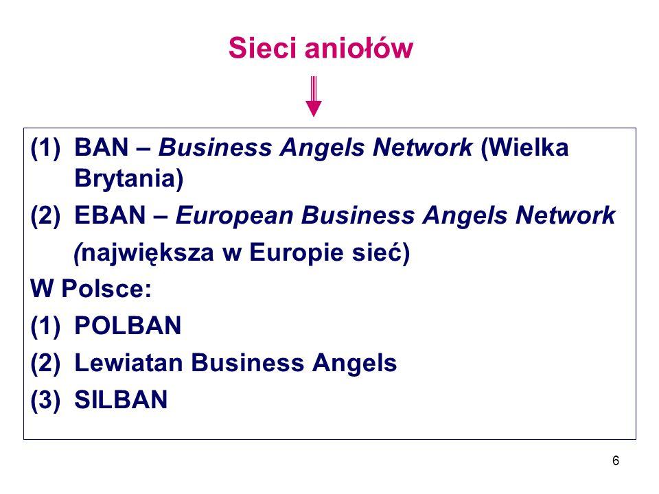 6 Sieci aniołów (1)BAN – Business Angels Network (Wielka Brytania) (2)EBAN – European Business Angels Network (największa w Europie sieć) W Polsce: (1