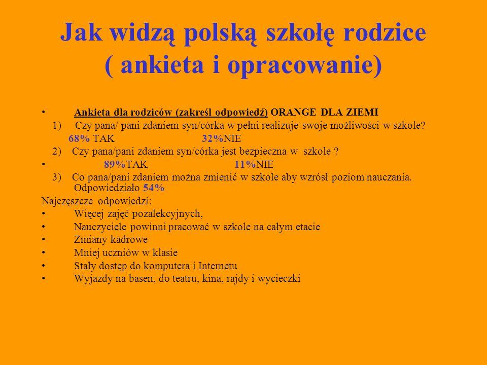 Jak widzą polską szkołę nauczyciele ( ankieta i opracowanie) ANKIETA DLA NAUCZYCIELI (zakreśl odpowiedź) ORANGE DLA ZIEMI 1.Czy jako nauczyciel jest pan/pani zadowolony/a z wykonywanego zawodu .