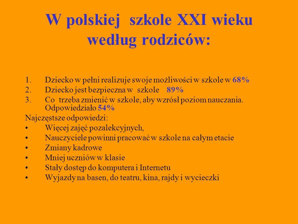 Jak widzą polską szkołę nauczyciele: 1.Są zadowoleni z wykonywanego zawodu 98% 2.Uważają, że szkoła przygotowuje uczniów do zdobycia dalszej edukacji 59% 3.