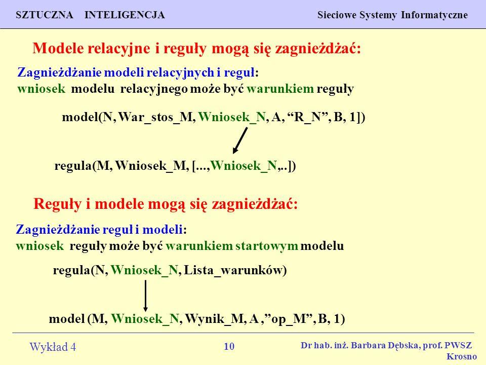10 Wykład 4 PROGNOZOWANIE WŁAŚCIWOŚCI MATERIAŁÓW Inżynieria Materiałowa SZTUCZNA INTELIGENCJA Sieciowe Systemy Informatyczne Dr hab. inż. Barbara Dębs