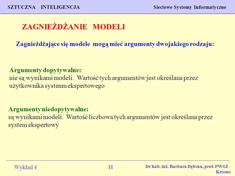 11 Wykład 4 PROGNOZOWANIE WŁAŚCIWOŚCI MATERIAŁÓW Inżynieria Materiałowa SZTUCZNA INTELIGENCJA Sieciowe Systemy Informatyczne Dr hab. inż. Barbara Dębs