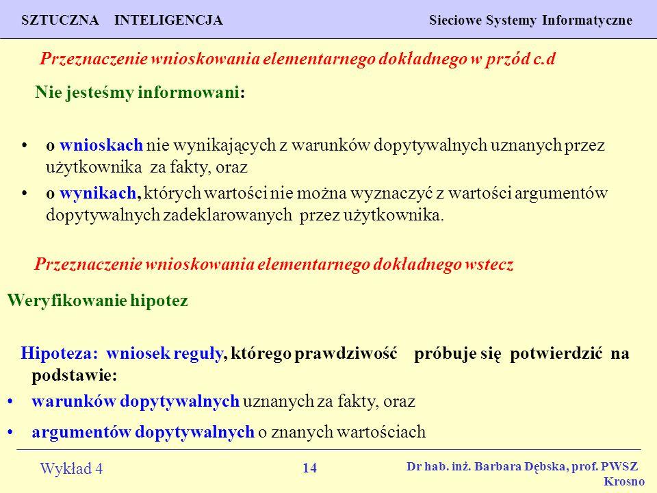 14 Wykład 4 PROGNOZOWANIE WŁAŚCIWOŚCI MATERIAŁÓW Inżynieria Materiałowa SZTUCZNA INTELIGENCJA Sieciowe Systemy Informatyczne Dr hab. inż. Barbara Dębs
