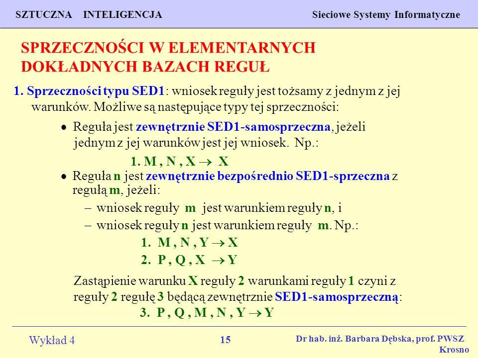 15 Wykład 4 PROGNOZOWANIE WŁAŚCIWOŚCI MATERIAŁÓW Inżynieria Materiałowa SZTUCZNA INTELIGENCJA Sieciowe Systemy Informatyczne Dr hab. inż. Barbara Dębs