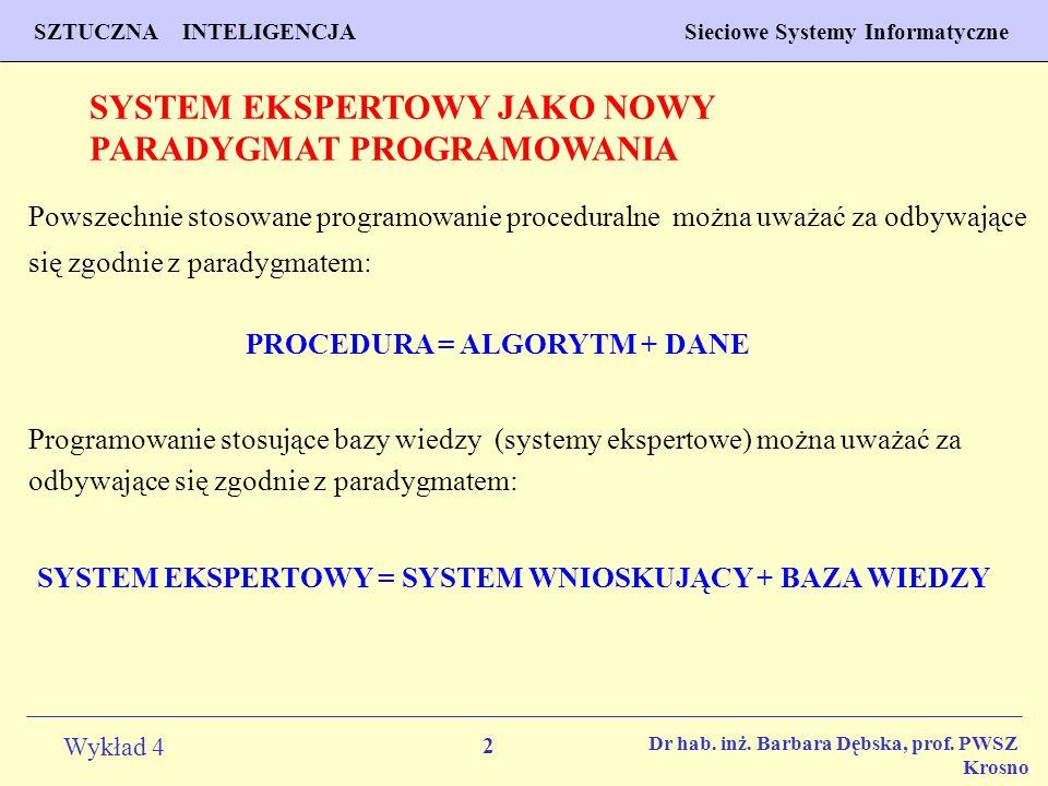 2 Wykład 4 PROGNOZOWANIE WŁAŚCIWOŚCI MATERIAŁÓW Inżynieria Materiałowa SZTUCZNA INTELIGENCJA Sieciowe Systemy Informatyczne Dr hab. inż. Barbara Dębsk