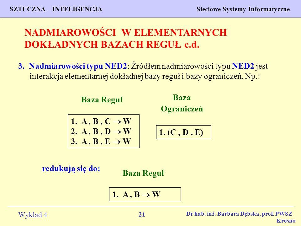 21 Wykład 4 PROGNOZOWANIE WŁAŚCIWOŚCI MATERIAŁÓW Inżynieria Materiałowa SZTUCZNA INTELIGENCJA Sieciowe Systemy Informatyczne Dr hab. inż. Barbara Dębs