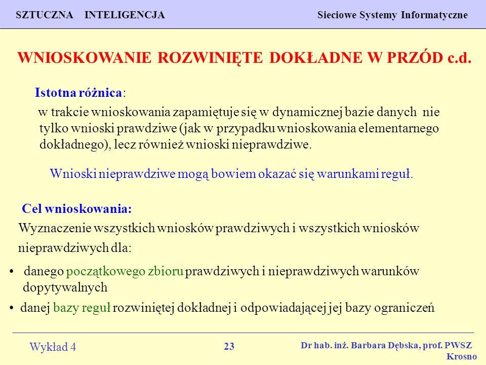 23 Wykład 4 PROGNOZOWANIE WŁAŚCIWOŚCI MATERIAŁÓW Inżynieria Materiałowa SZTUCZNA INTELIGENCJA Sieciowe Systemy Informatyczne Dr hab. inż. Barbara Dębs