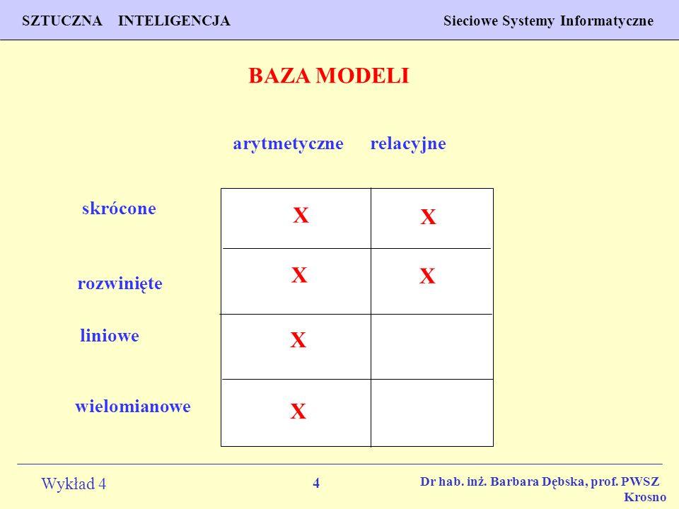 4 Wykład 4 PROGNOZOWANIE WŁAŚCIWOŚCI MATERIAŁÓW Inżynieria Materiałowa SZTUCZNA INTELIGENCJA Sieciowe Systemy Informatyczne Dr hab. inż. Barbara Dębsk