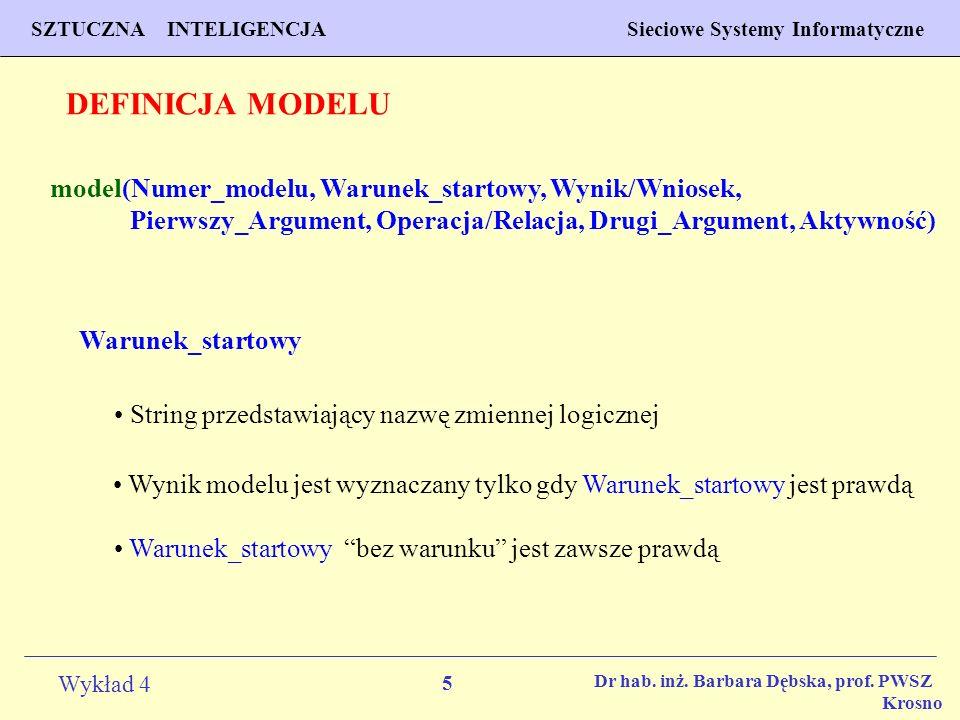5 Wykład 4 PROGNOZOWANIE WŁAŚCIWOŚCI MATERIAŁÓW Inżynieria Materiałowa SZTUCZNA INTELIGENCJA Sieciowe Systemy Informatyczne Dr hab. inż. Barbara Dębsk