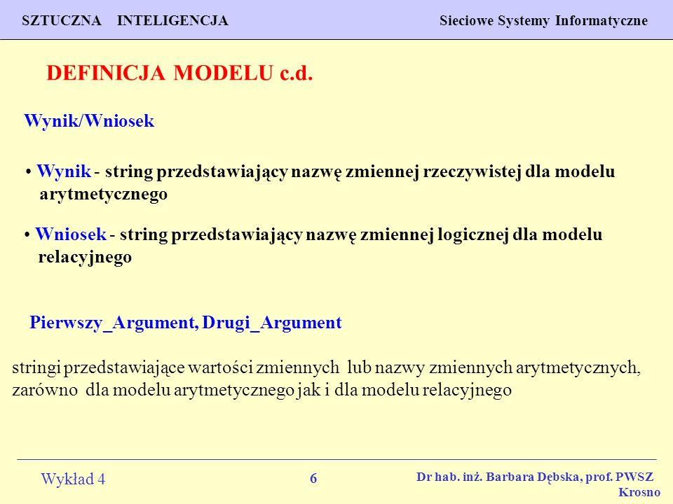 6 Wykład 4 PROGNOZOWANIE WŁAŚCIWOŚCI MATERIAŁÓW Inżynieria Materiałowa SZTUCZNA INTELIGENCJA Sieciowe Systemy Informatyczne Dr hab. inż. Barbara Dębsk