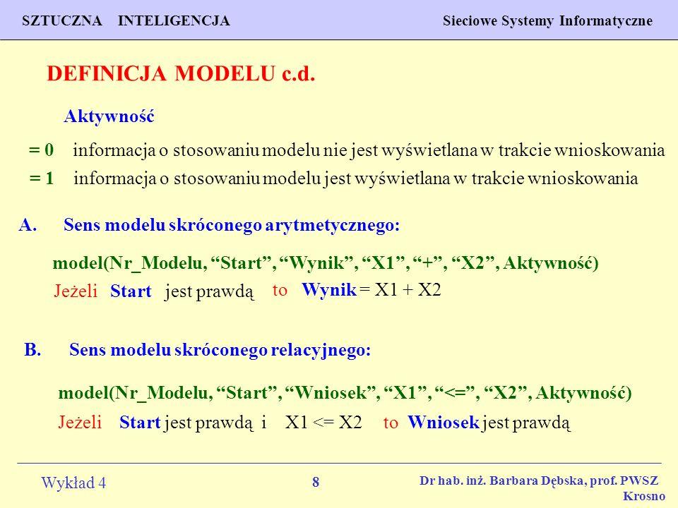 8 Wykład 4 PROGNOZOWANIE WŁAŚCIWOŚCI MATERIAŁÓW Inżynieria Materiałowa SZTUCZNA INTELIGENCJA Sieciowe Systemy Informatyczne Dr hab. inż. Barbara Dębsk